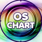 Beluister het complete OsChart-archief op Spotify